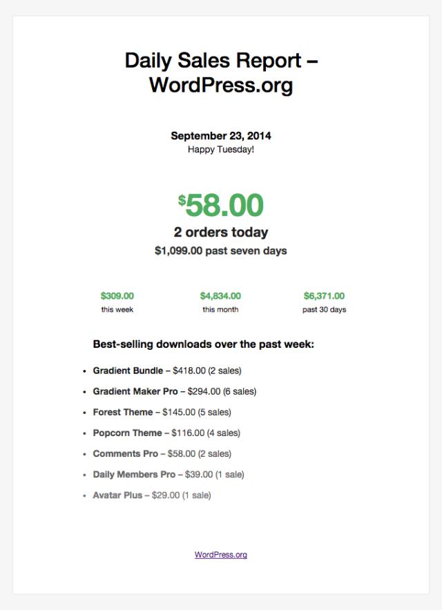 email-report-screencap
