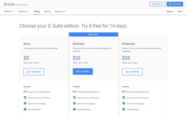 SaaS per-user pricing tiers (G Suite)