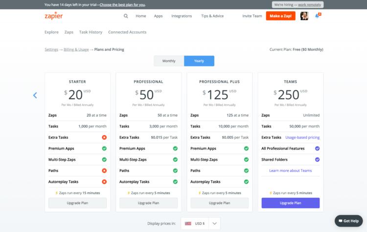 SaaS multiple pricing tiers (Zapier)